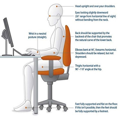 Ergonomics is the science of fitting workplace conditions and job demands to the capabilities of the working population. Effective and...